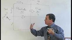 Setting Marketing Objectives (1)-www.MarketingPlanNOW.com