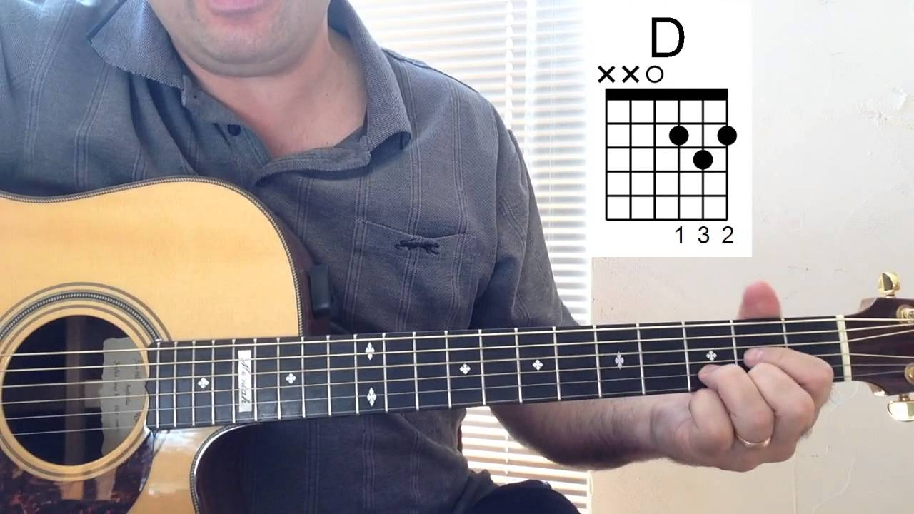 How To Play Worthy Is The Lamb Thank You For The Cross Youtube