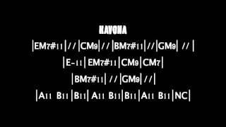 Backing Tracks - Havona