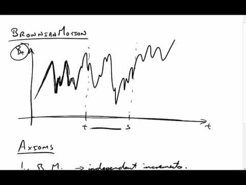 Axioms of Brownian Motion