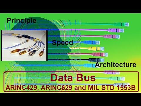 Data Bus ARINC429, Arinc629 and 1553B