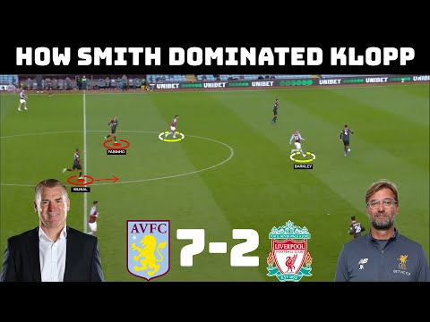 Tactical Analysis: Villa 7-2 Liverpool | How Smith OutClassed Klopp | Tactics Behind The Humiliation