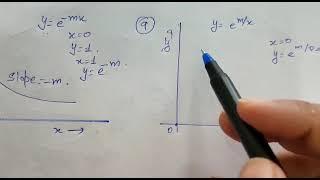 Class 12 Chemical kinetics graphs part-2