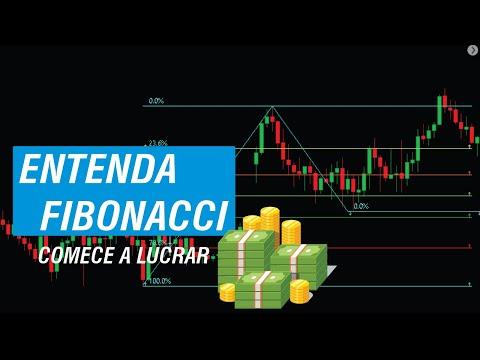 aprenda-fibonacci-de-uma-vez-por-todas-no-trade!