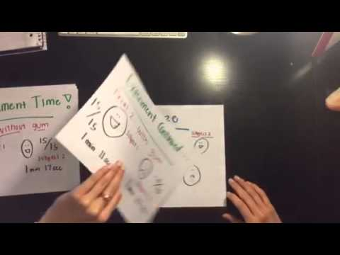 Focus helpers for kids  For the home  at school or to help with homework