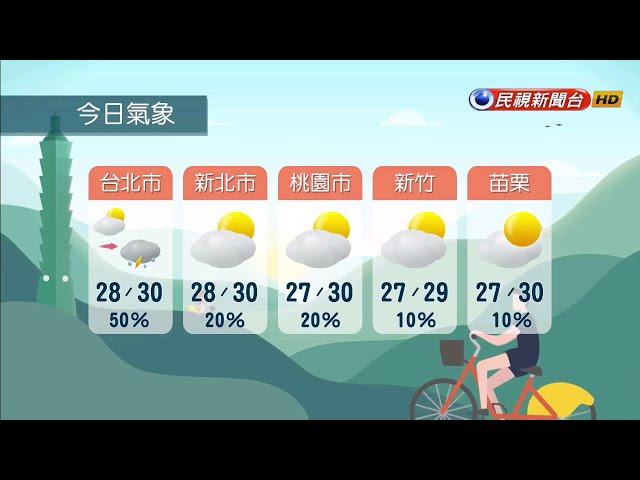 2021/05/08 各地山區.大台北地區 午後嚴防雷陣雨-民視新聞