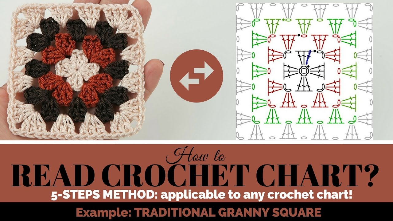 Crochet how to read crochet chart read crochet pattern typical crochet how to read crochet chart read crochet pattern typical granny square pooptronica