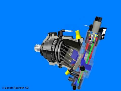 a6vm function funcionamiento hidrostatico youtube rh youtube com Yamaha Service Manuals PDF 12H802 Manual