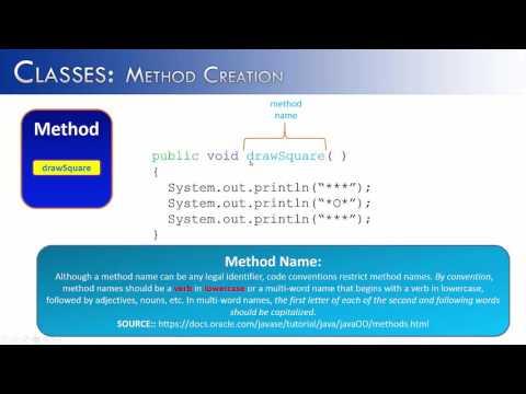 classes-part-4:-method-creation-(java)