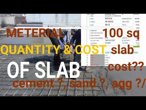 Cost And Quany Of Slab Material In 100 Sq Feet Our House Practically