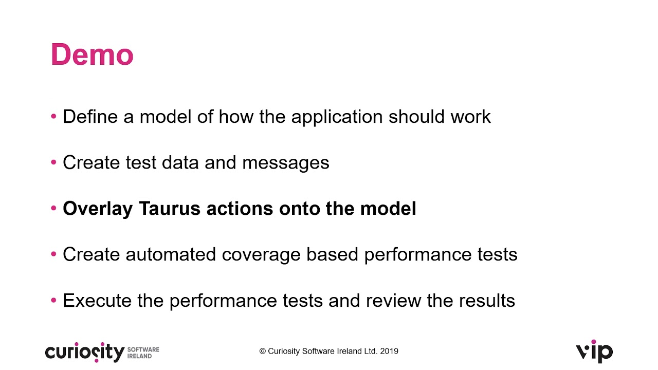 Introducing Functional Performance Testing Part 3 - Test