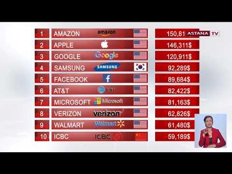 Amazon стал самым дорогим брендом по рейтингу Brand Finance