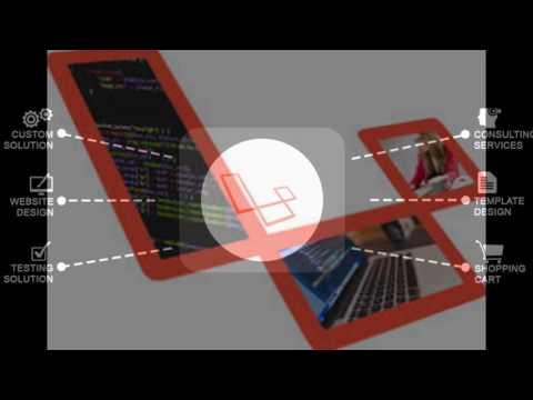 Best Web Development Packages | Web Development Services | Best Website ...