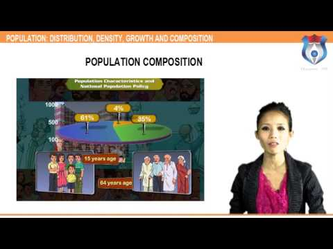 Population Distribution, Density, Growth and Composition