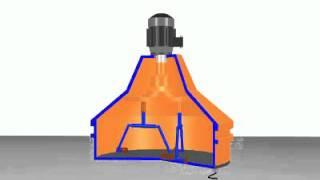 Принципы действия и разновидности влагомеров(При производстве бетона (или сырьевых материалов) определяющую роль играет контроль влажности заполнителе..., 2015-09-22T12:47:47.000Z)