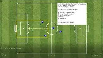 Innenverteidiger Tipps, Taktik, Verhalten, Stellungsspiel und Training für das 1vs1