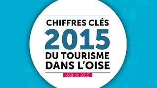 Les chiffres clés du tourisme dans l'Oise en 2015 - OISE TOURISME
