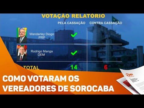 Veja como votou cada vereador de Sorocaba - TV SOROCABA/SBT