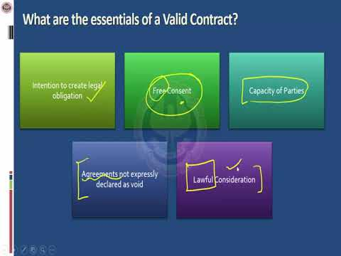 Ca Cpt Paper 2 Nature Of Contracts Youtube