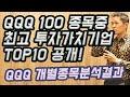 QQQ 100개 종목중 최고의 투자가치를 가진 TOP10 기업은? QQQ의 모든것 2부 ft 아마존, 엔비디아, 테슬라, 애플, 페이스북, 도큐싸인, 퀄컴, 티모바일, 줌, 덱스콤