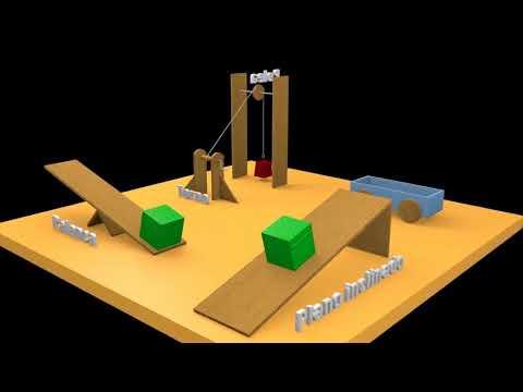 Maqueta De Máquinas Simples Youtube