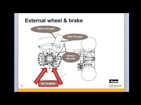 Safety Seminar: Aircraft Wheel & Brake Maintenance