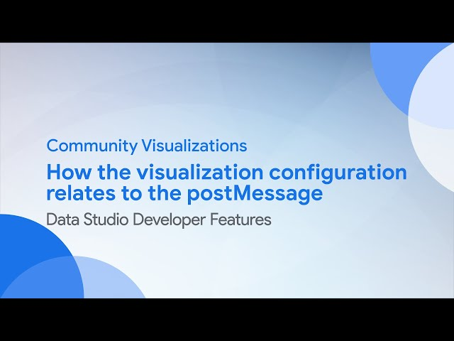 Community Visualizations:  How the visualization configuration relates to the postMessage