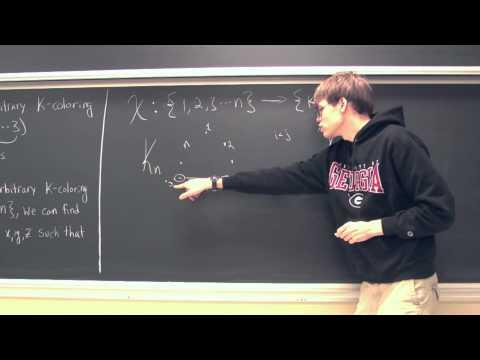Ramsey Theory 6: Schur's Theorem