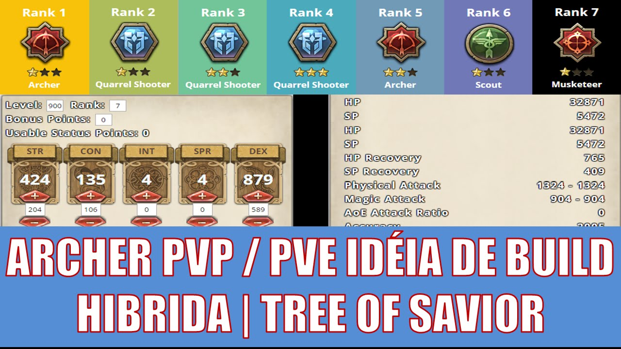 Archer PVP / PVE idéia de Build Hibrida | Tree of Savior