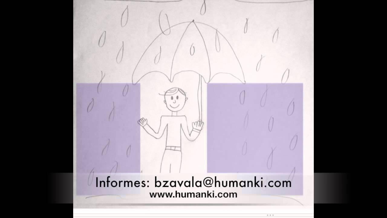 Prctica Test Hombre Bajo la lluvia  YouTube