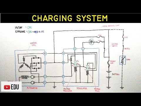 How does the Car Charging System Work - YouTubeYouTube