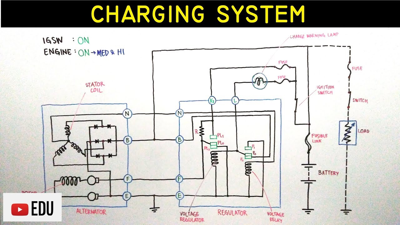 auto charging system wiring diagram 2003 f350 fuse panel how does the car work youtube