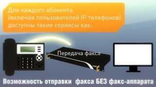 IP-АТС Агат UX(, 2015-05-24T06:30:56.000Z)