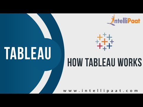 How Taleau Works | Tableau Tutorial | Online Tableau Training | Intellipaat