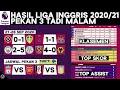 Hasil & Klasemen Liga Inggris 2020/21: West Ham vs Wolves, Man City vs Leicester | Jadwal EPL