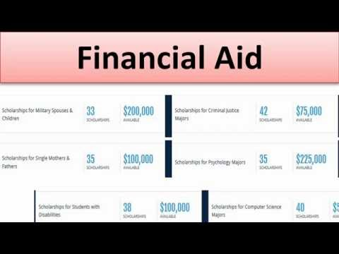 1.2 Education Financila Aid