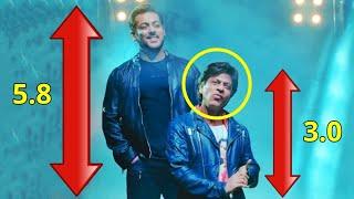 ZERO | जानिए ZERO फिल्म की कहानी | ZERO Eid Teaser Breakdown | Shahrukh Khan Zero Film Information