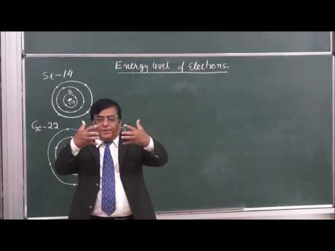 XII-14-01-Semiconductor Intro (2016) Pradeep Kshetrapal Physics channel