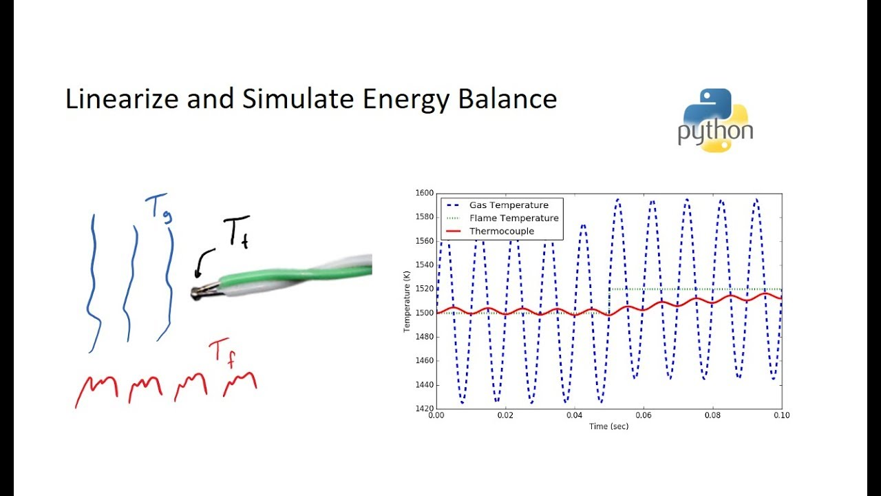 hight resolution of linear differential equation energy balance