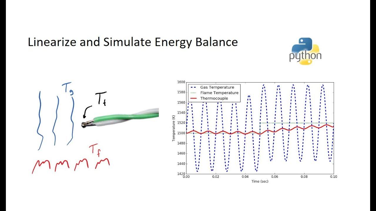 medium resolution of linear differential equation energy balance