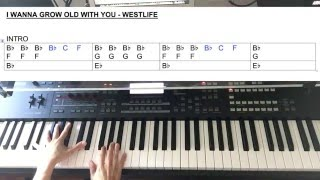 "Piano Tutorial - How to play ""I Wanna Grow Old With You"" by Westlife (Part 1/4)"