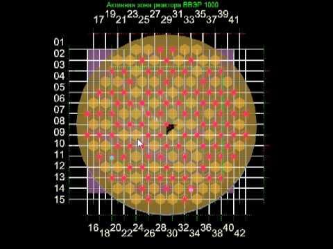 Реактор ВВЭР 1000 поле температур 3D