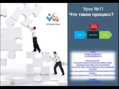 Процесс системы менеджмента качества