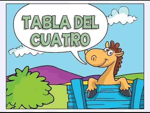 Canciones las Tablas de Multiplicar del 1 al 10  TABLA DEL CUATRO