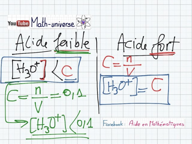 acide base partie 2 pH et dosage  2eme science et info