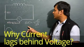 Inductor | Why Current Lags behind Voltage by 90 degrees?