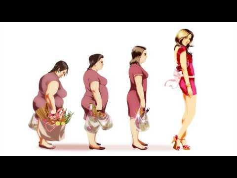 Помогает ли эко слим для похудения?