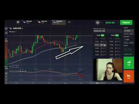 Learning binary options