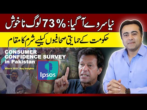 New Survey: 73% people are unhappy | Pro-govt journalists embarrassed? | Mansoor Ali Khan