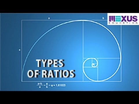 Types of Ratios - YouTube